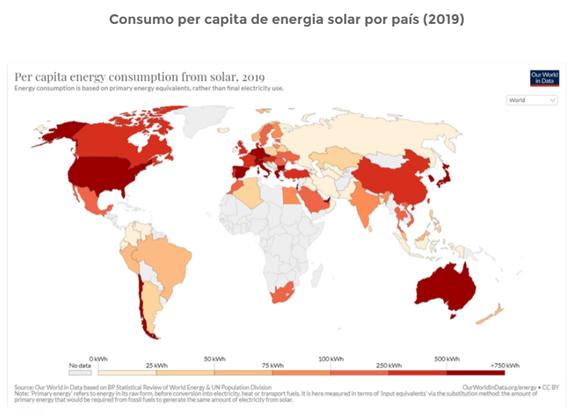 Consumo per capita de energia solar por país (2019)