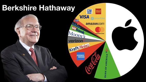 Carteira de Warren Buffett